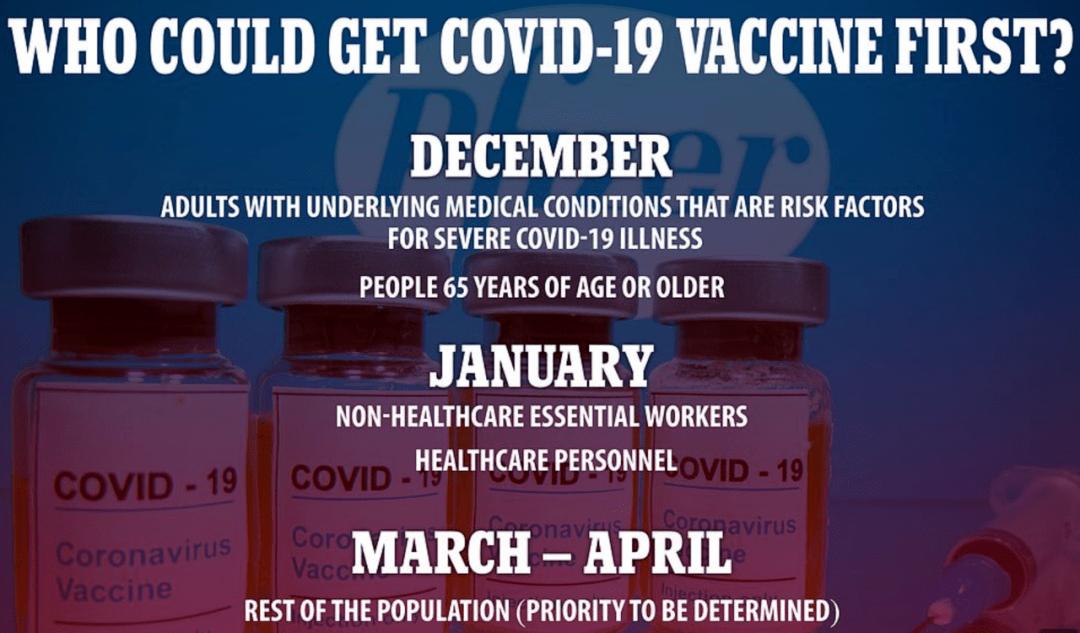美国计划2021年4月前接种完毕新冠疫苗